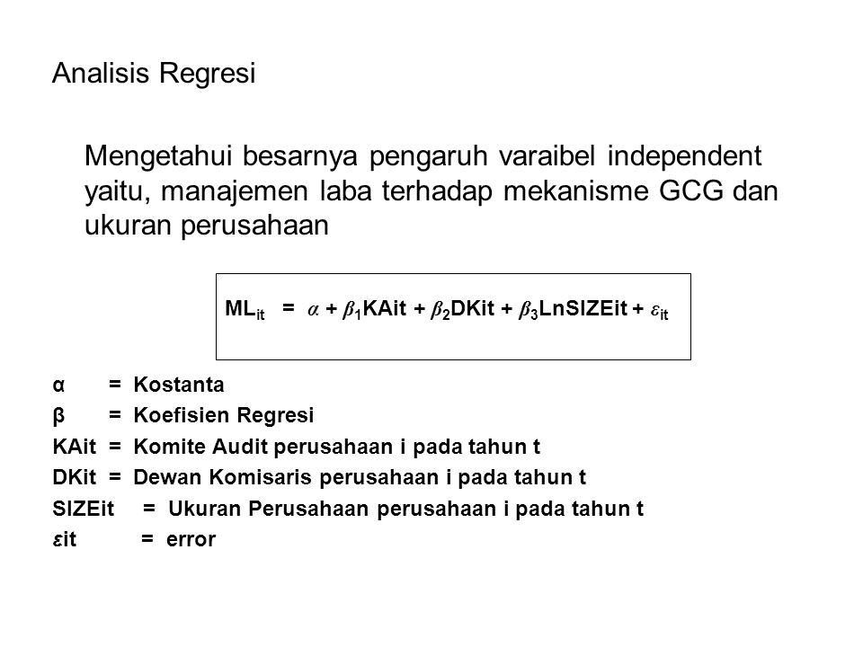 Analisis Regresi Mengetahui besarnya pengaruh varaibel independent yaitu, manajemen laba terhadap mekanisme GCG dan ukuran perusahaan α = Kostanta β = Koefisien Regresi KAit = Komite Audit perusahaan i pada tahun t DKit = Dewan Komisaris perusahaan i pada tahun t SIZEit = Ukuran Perusahaan perusahaan i pada tahun t εit = error ML it = α + β 1 KAit + β 2 DKit + β 3 LnSIZEit + ε it