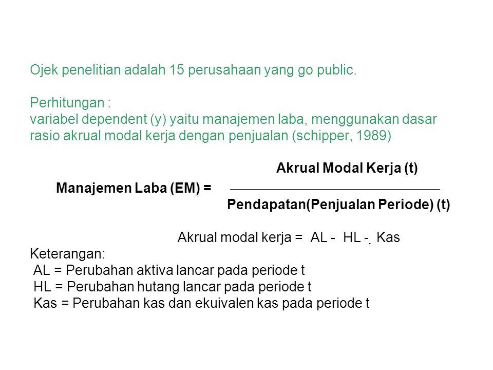 Variabel independent (x) yaitu mekanisme good corporate governance.