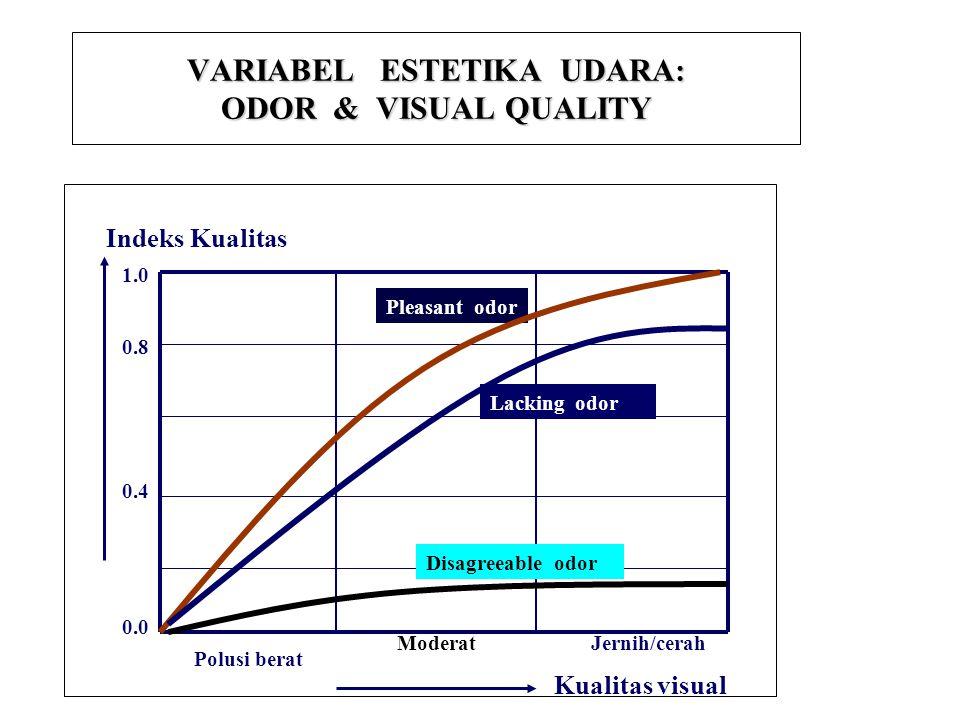 SUMBERDAYA ALAM- LINGKUNGAN HIDUP PENGELOLAAN SDA-LHBERKELANJUTAN TANAH (LAHAN) AIR (Perairan) UDARA (ATMOSFER) ORGANISME (FLORA-FAUNA) PENERAPAN IPTEK MENDAPATKAN MANFAAT FUNGSI PENUNJANG KEHIDUPAN TIDAK RUSAK