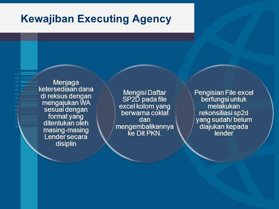 Kewajiban Executing Agency Menjaga ketersediaan dana di reksus dengan mengajukan WA sesuai dengan format yang ditentukan oleh masing-masing Lender sec