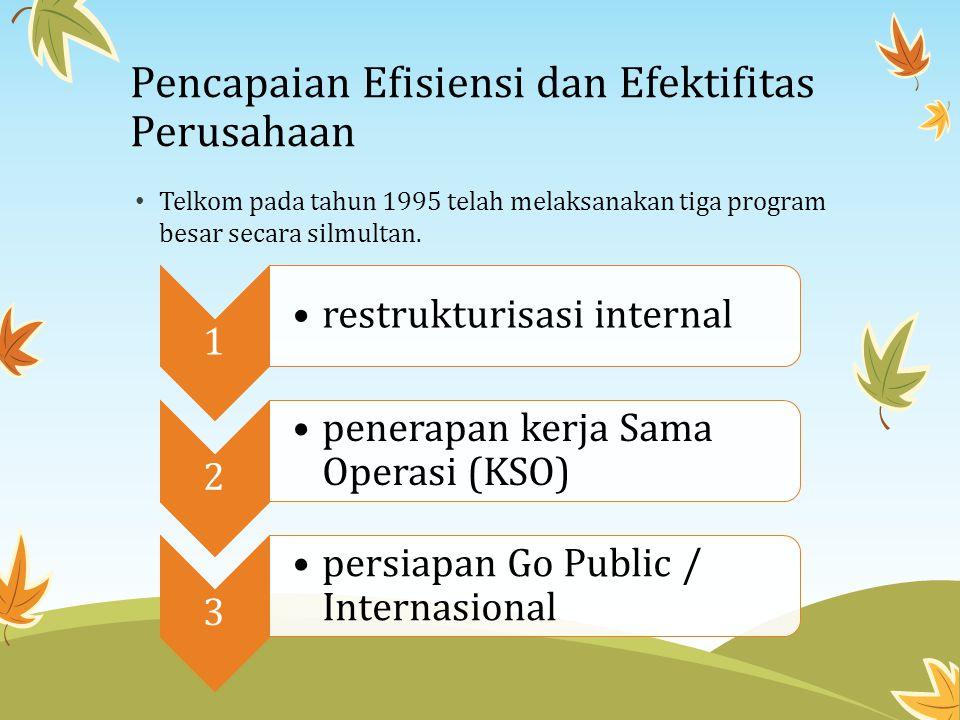 Penerapan Good Corporate Governance PT Telekomunikasi Indonesia, Tbk Salah satu perusahaan yang menganut prinsipprinsip GCG adalah PT Telekomunikasi Indonesia, Tbk.