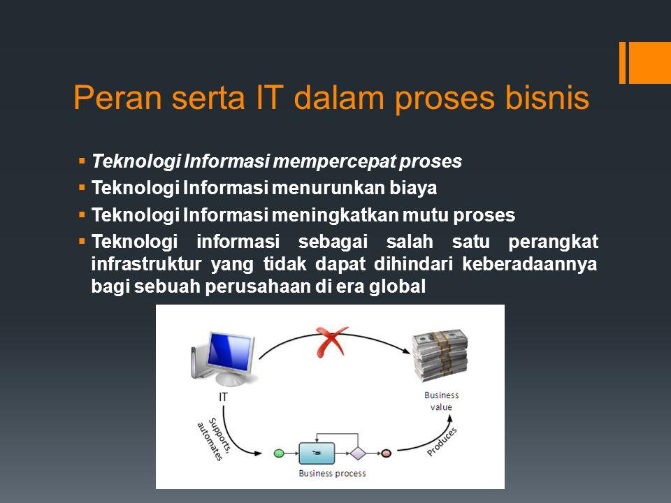 Peran serta IT dalam proses bisnis  Teknologi Informasi mempercepat proses  Teknologi Informasi menurunkan biaya  Teknologi Informasi meningkatkan mutu proses  Teknologi informasi sebagai salah satu perangkat infrastruktur yang tidak dapat dihindari keberadaannya bagi sebuah perusahaan di era global