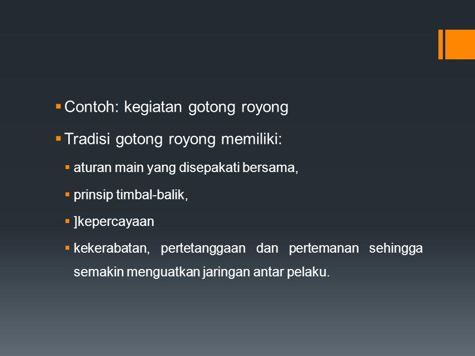  Contoh: kegiatan gotong royong  Tradisi gotong royong memiliki:  aturan main yang disepakati bersama,  prinsip timbal-balik,  ]kepercayaan  kek