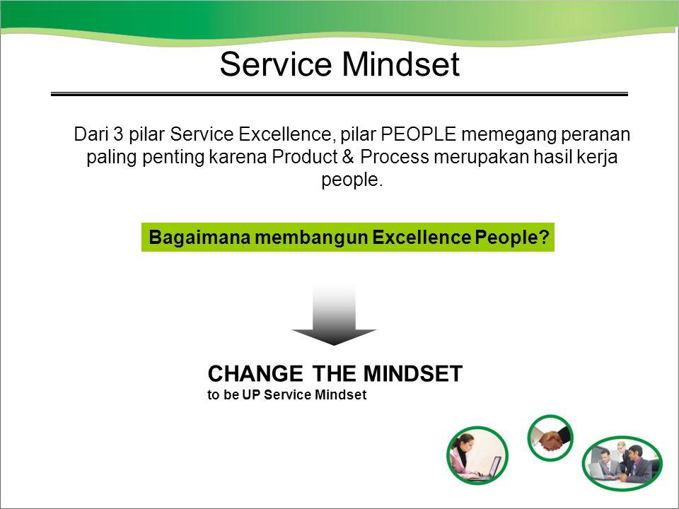 Service Mindset Dari 3 pilar Service Excellence, pilar PEOPLE memegang peranan paling penting karena Product & Process merupakan hasil kerja people. B