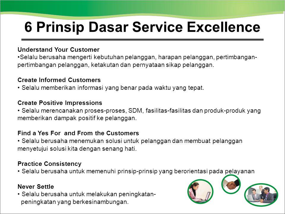 Understand Your Customer Selalu berusaha mengerti kebutuhan pelanggan, harapan pelanggan, pertimbangan- pertimbangan pelanggan, ketakutan dan pernyata