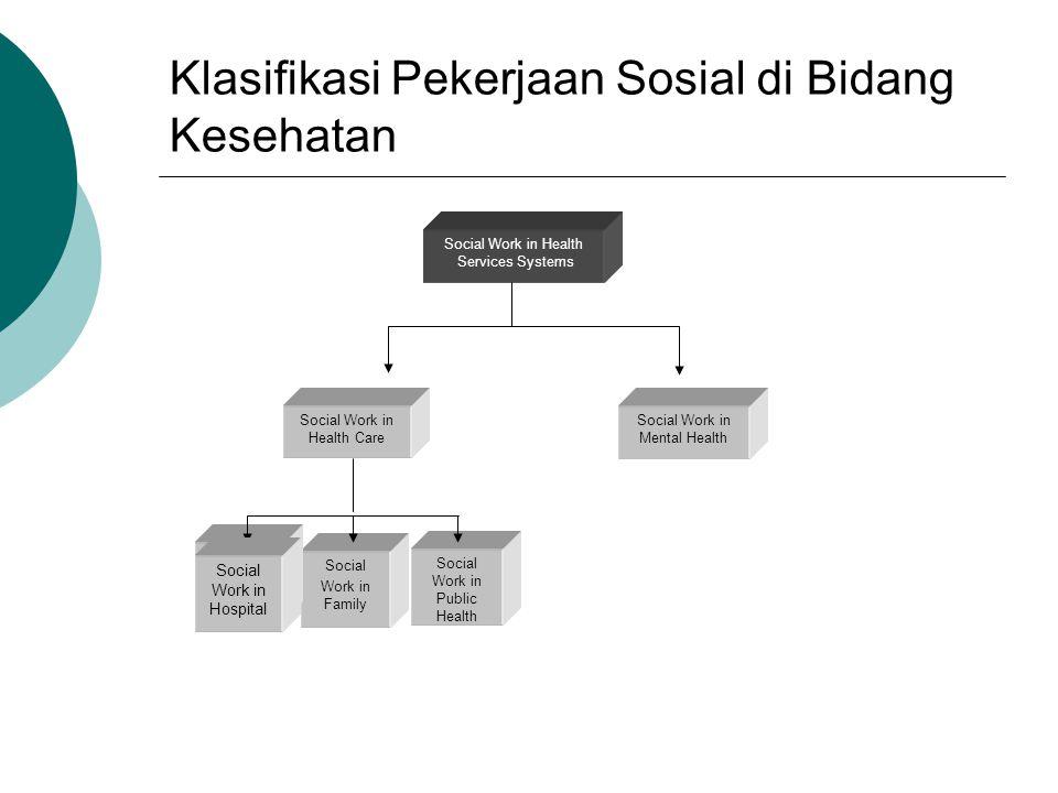 Klasifikasi Pekerjaan Sosial di Bidang Kesehatan Social Work in Family Social Work in Public Health Social Work in Health Services Systems Social Work