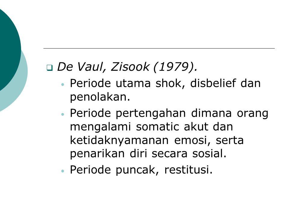  De Vaul, Zisook (1979). Periode utama shok, disbelief dan penolakan. Periode pertengahan dimana orang mengalami somatic akut dan ketidaknyamanan emo