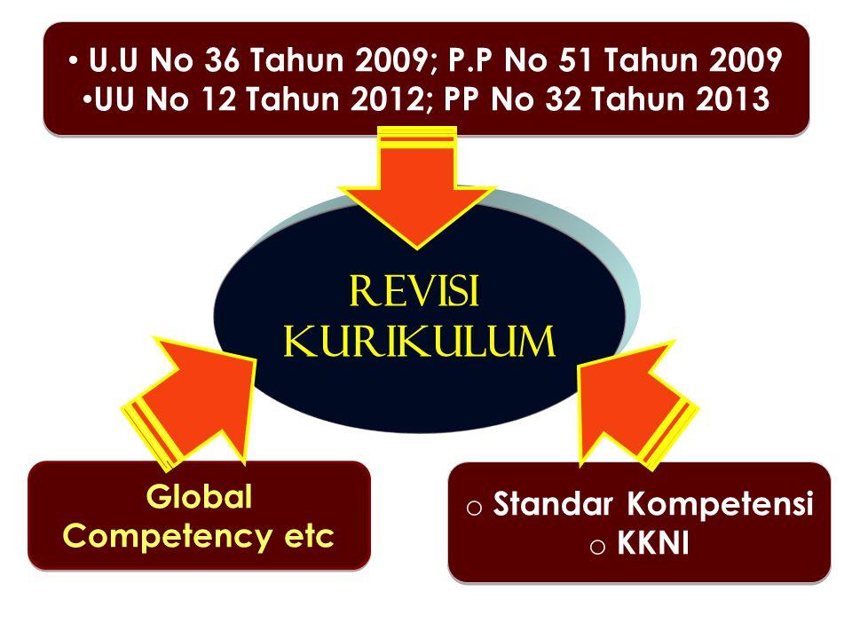 Revisi kurikulum Global Competency etc U.U No 36 Tahun 2009; P.P No 51 Tahun 2009 UU No 12 Tahun 2012; PP No 32 Tahun 2013 U.U No 36 Tahun 2009; P.P N
