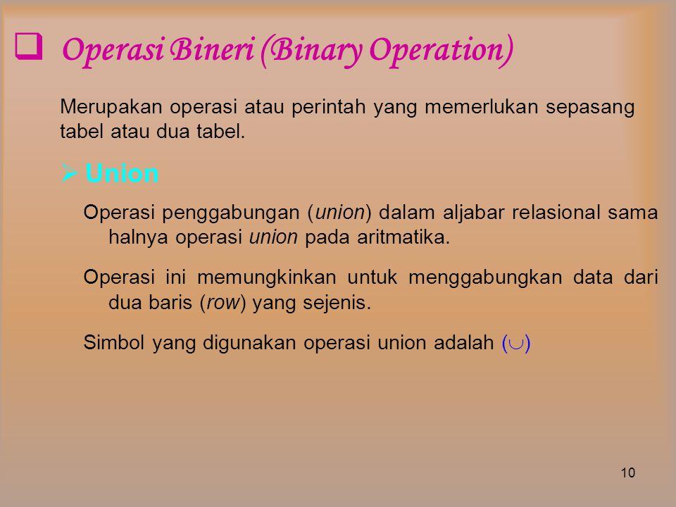 Contoh operasi Union pada aritmatika adalah : Sintaks yang digunakan adalah : E1  E2.