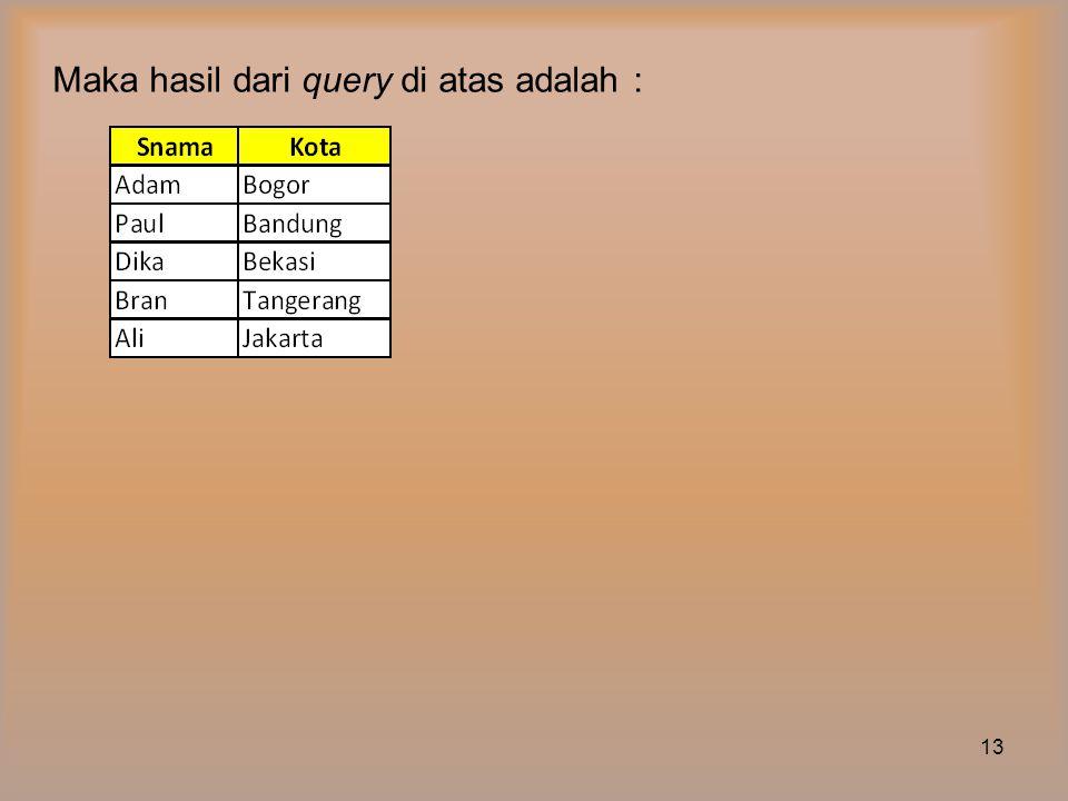  Set Difference  Operasi pengurangan himpunan (set difference) digunakan untuk menemukan record-record yang berada pada satu tabel tetapi tidak pada tabel lainnya.