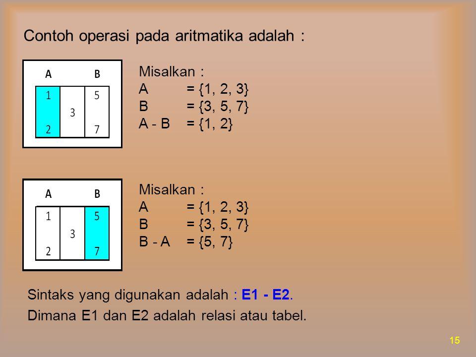 Misalkan untuk menemukan Snama (A minus B) ditulis :  Snama, Kota (Suplier A) -  Snama, Kota (Suplier B) Hasil dari query diatas adalah : 16 Misalkan untuk menemukan Snama (B minus A) ditulis :  Snama, Kota (Suplier B) -  Snama, Kota (Suplier A) Hasil dari query diatas adalah :