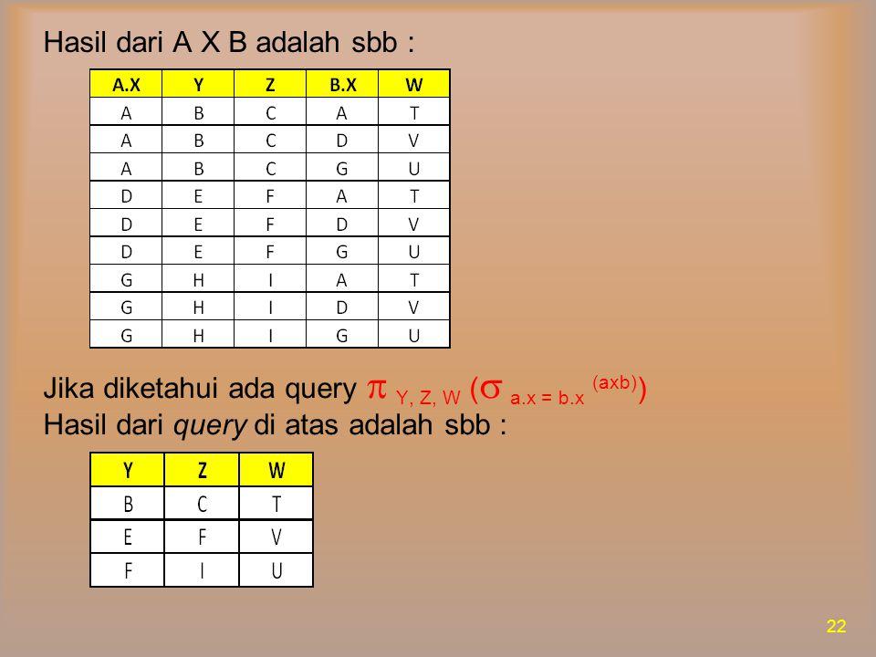 Jika diketahui dua tabel Suplier dan Quality seperti berikut : 23
