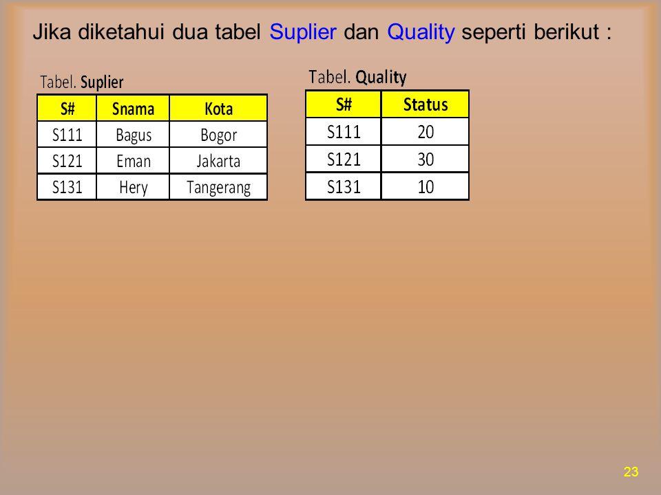 Hasil perkalian 24 Jika diketahui ada query  Y, Z, W (  a.x = b.x (axb) ) Hasil dari query di atas adalah sbb :