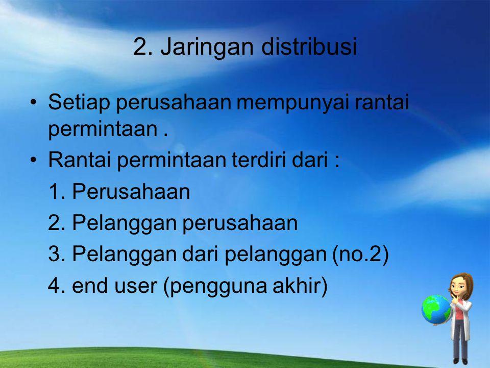 2. Jaringan distribusi Setiap perusahaan mempunyai rantai permintaan. Rantai permintaan terdiri dari : 1. Perusahaan 2. Pelanggan perusahaan 3. Pelang