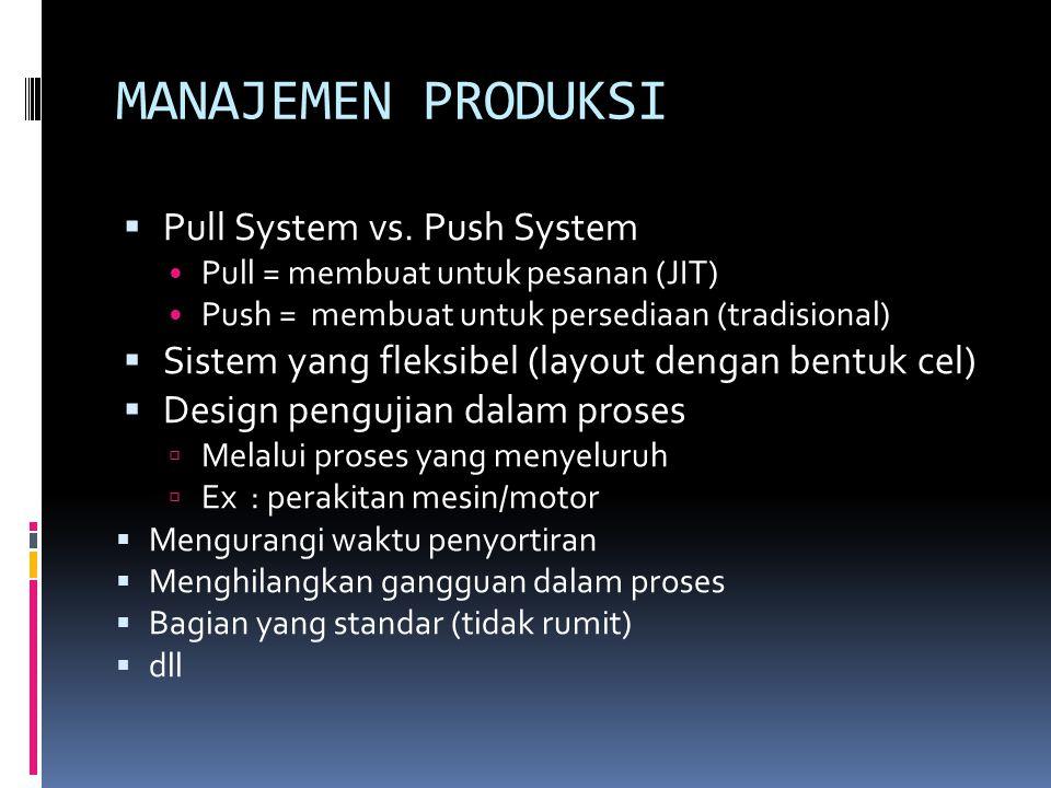 MANAJEMEN PRODUKSI  Pull System vs.