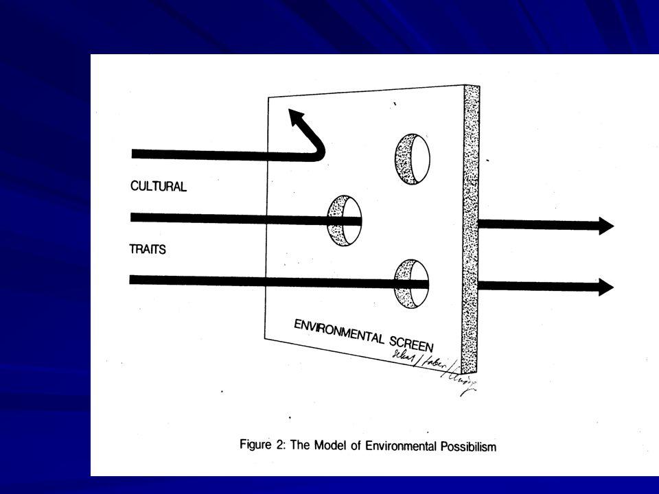 3.EKOLOGI KEBUDAYAAN (CULTURAL ECOLOGY) JULIAN H.