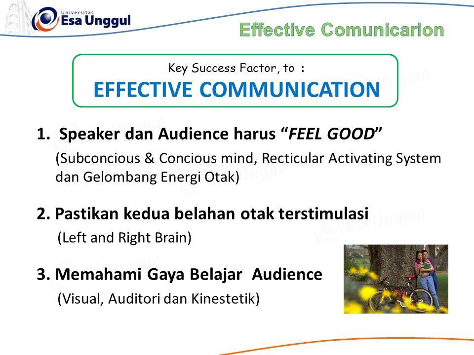 """1. Speaker dan Audience harus """"FEEL GOOD"""" (Subconcious & Concious mind, Recticular Activating System dan Gelombang Energi Otak) 2. Pastikan kedua bela"""