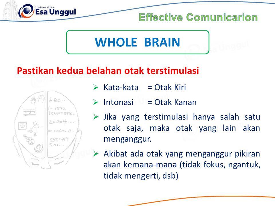 Pastikan kedua belahan otak terstimulasi  Kata-kata = Otak Kiri  Intonasi = Otak Kanan  Jika yang terstimulasi hanya salah satu otak saja, maka ota
