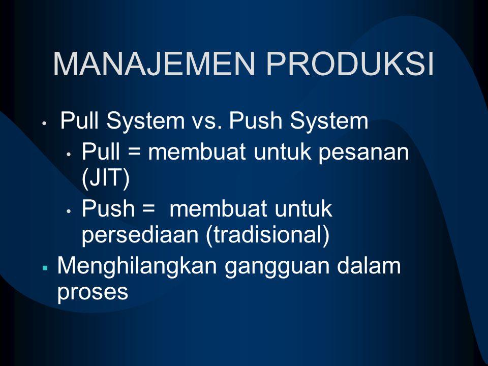 MANAJEMEN PRODUKSI Pull System vs. Push System Pull = membuat untuk pesanan (JIT) Push = membuat untuk persediaan (tradisional) MMenghilangkan gangg