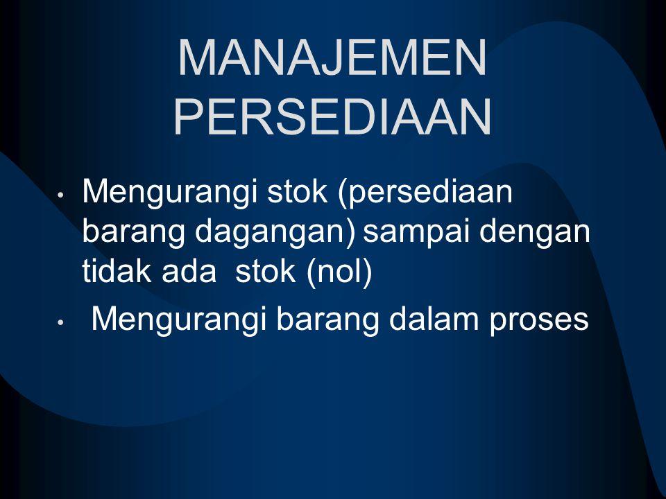 MANAJEMEN PERSEDIAAN Mengurangi stok (persediaan barang dagangan) sampai dengan tidak ada stok (nol) Mengurangi barang dalam proses