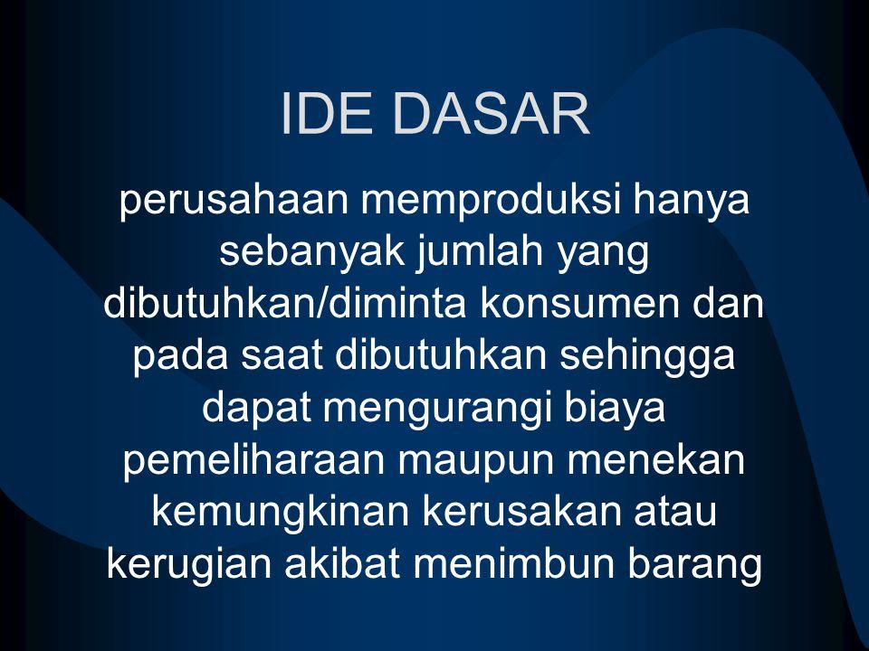 IDE DASAR perusahaan memproduksi hanya sebanyak jumlah yang dibutuhkan/diminta konsumen dan pada saat dibutuhkan sehingga dapat mengurangi biaya pemel