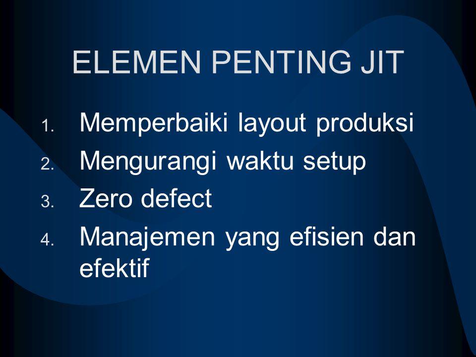 ELEMEN PENTING JIT 1. Memperbaiki layout produksi 2. Mengurangi waktu setup 3. Zero defect 4. Manajemen yang efisien dan efektif