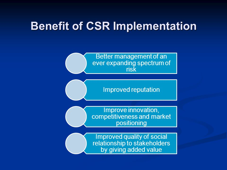 Benefit of CSR Implementation Better management of an ever expanding spectrum of risk Improved reputation Improve innovation, competitiveness and mark