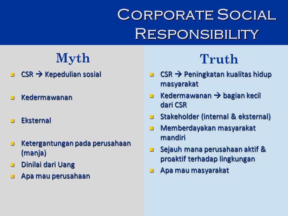 Corporate Social Responsibility CSR  Peningkatan kualitas hidup masyarakat CSR  Peningkatan kualitas hidup masyarakat Kedermawanan  bagian kecil da