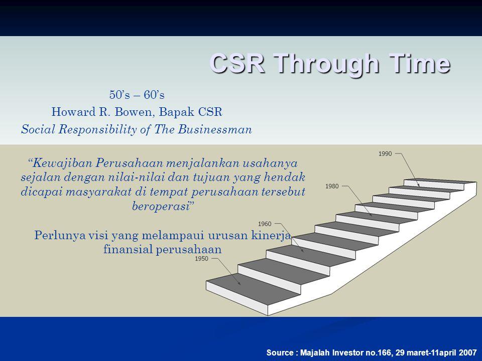 CSR Through Time 50's – 60's Howard R. Bowen, Bapak CSR Social Responsibility of The Businessman Source : Majalah Investor no.166, 29 maret-11april 20