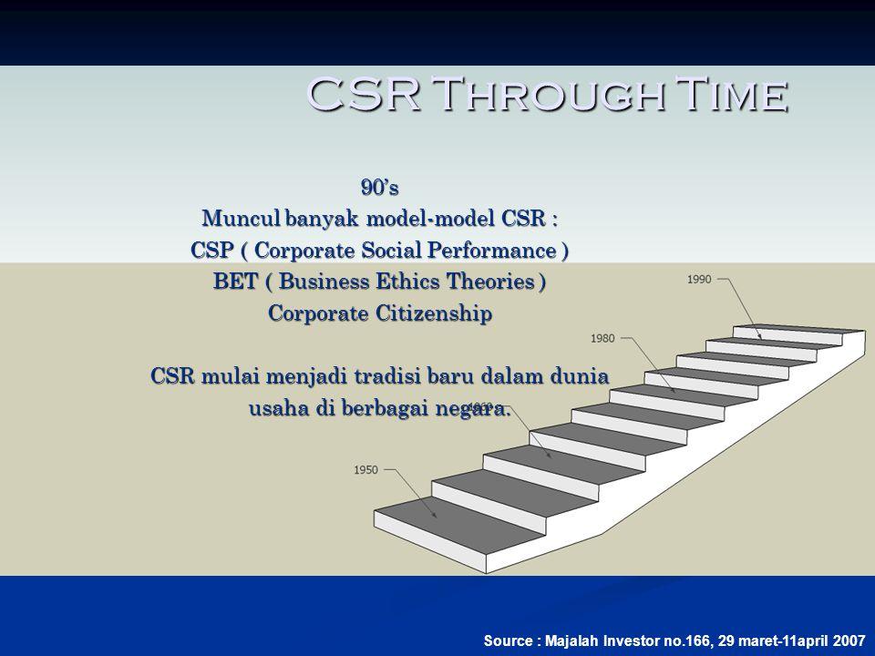 90's Muncul banyak model-model CSR : CSP ( Corporate Social Performance ) BET ( Business Ethics Theories ) Corporate Citizenship CSR mulai menjadi tra