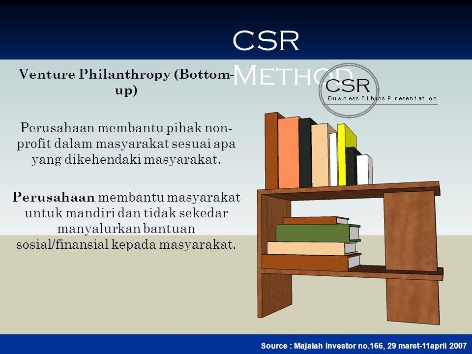 Venture Philanthropy (Bottom- up) Perusahaan membantu pihak non- profit dalam masyarakat sesuai apa yang dikehendaki masyarakat. Perusahaan membantu m