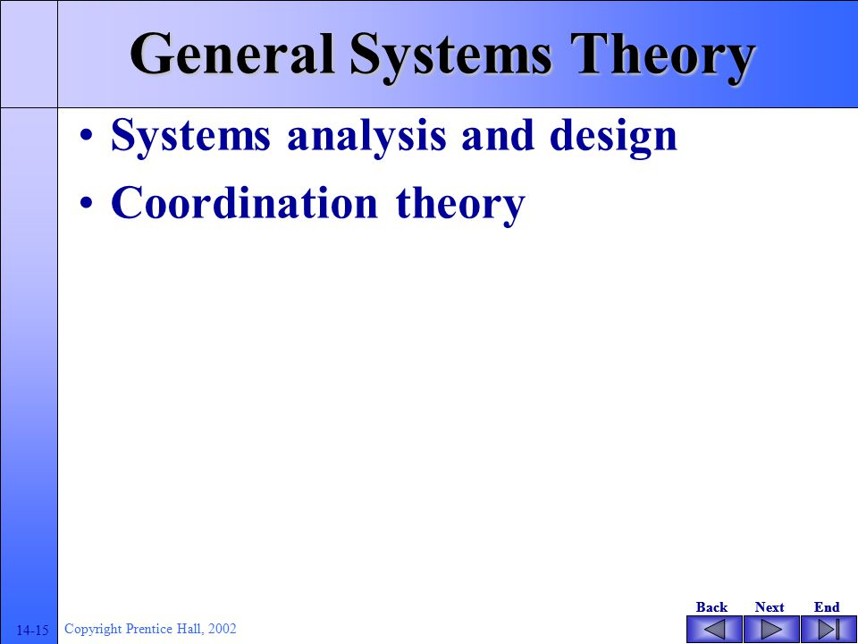 BackNextEndBackNextEnd 14-14 Copyright Prentice Hall, 2002 General Systems Theory Systems in operation inputprocessingoutput data words voice graphics
