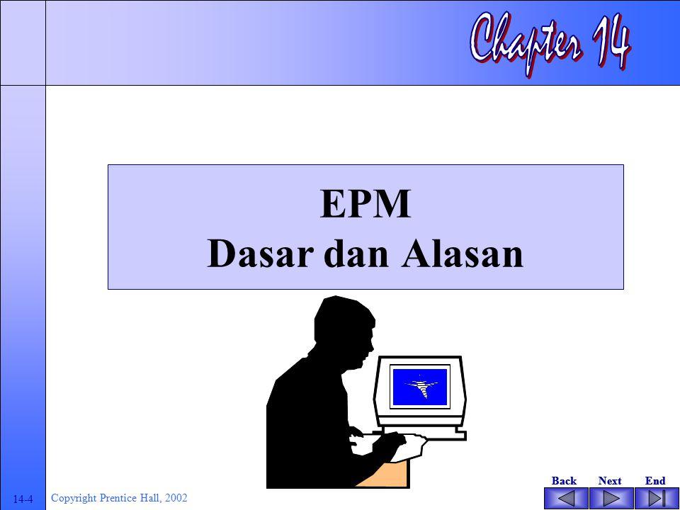 3 Outline Materi EUIS Proyek Manajemen (EPM) Tahapan dalam EPM : Menentukan Scope, Plan Proyek, Menentukan requirement, membuat proposal proyek, seleksi usulan, implementasi solusi, evaluasi hasil, pelembagaan proses bisnis Model EPM