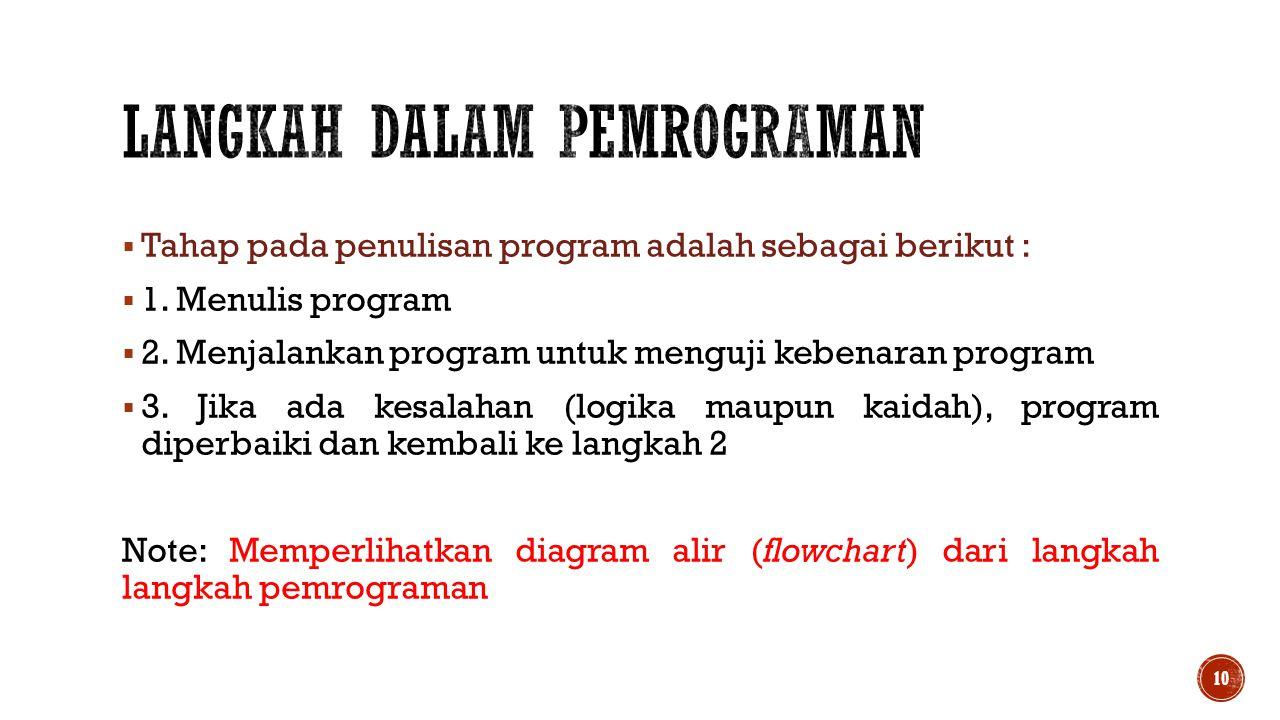  Tahap pada penulisan program adalah sebagai berikut :  1. Menulis program  2. Menjalankan program untuk menguji kebenaran program  3. Jika ada ke