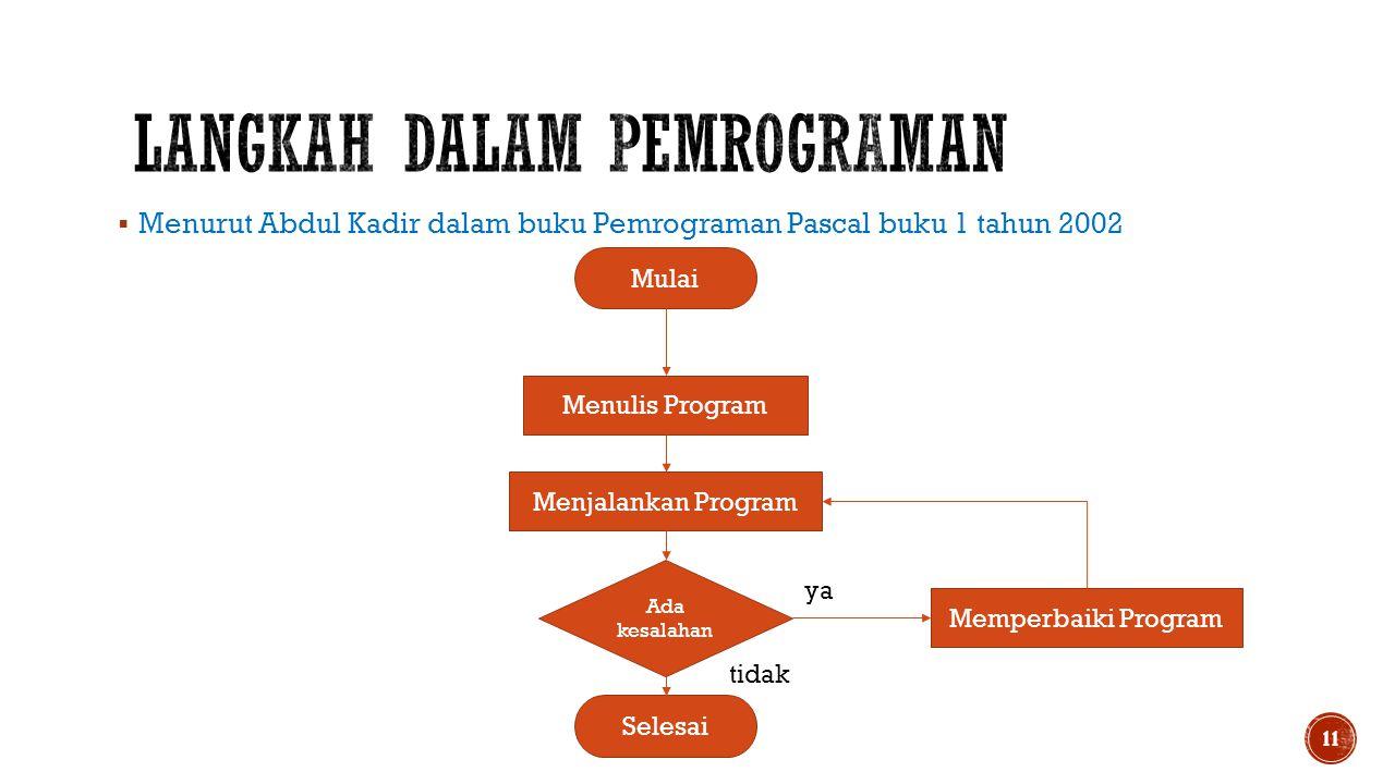  Menurut Abdul Kadir dalam buku Pemrograman Pascal buku 1 tahun 2002 11 Mulai Selesai Menulis Program Menjalankan Program Ada kesalahan Memperbaiki P