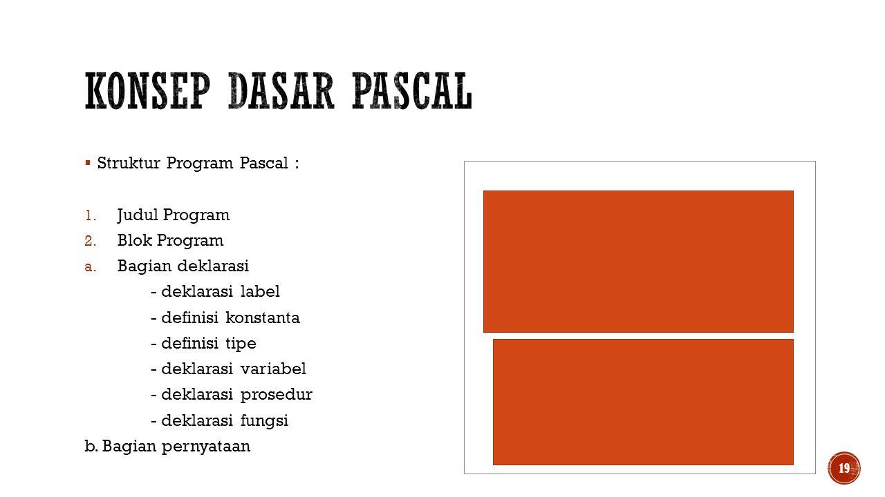  Struktur Program Pascal : 1. Judul Program 2. Blok Program a. Bagian deklarasi - deklarasi label - definisi konstanta - definisi tipe - deklarasi va