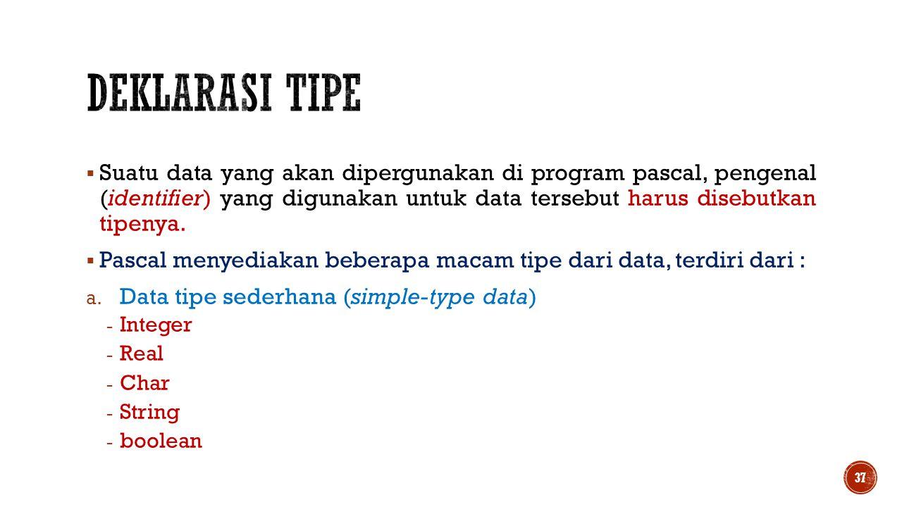  Suatu data yang akan dipergunakan di program pascal, pengenal (identifier) yang digunakan untuk data tersebut harus disebutkan tipenya.  Pascal men