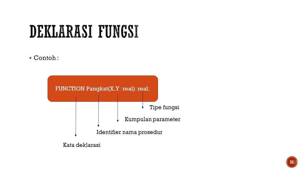  Contoh : 51 FUNCTION Pangkat(X,Y : real): real; Kumpulan parameter Identifier nama prosedur Kata deklarasi Tipe fungsi