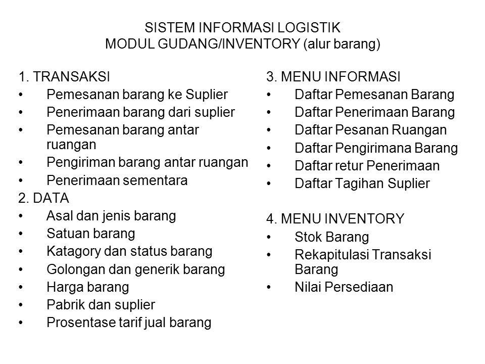SISTEM INFORMASI LOGISTIK MODUL GUDANG/INVENTORY (alur barang) 1. TRANSAKSI Pemesanan barang ke Suplier Penerimaan barang dari suplier Pemesanan baran