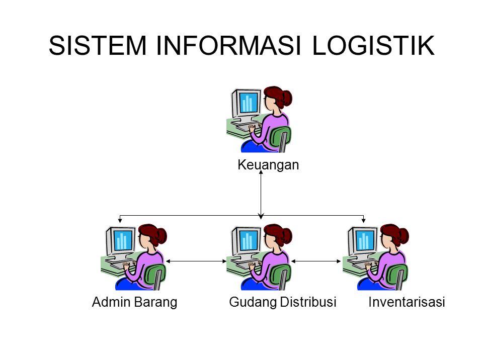 SISTEM INFORMASI LOGISTIK Keuangan Admin Barang Gudang Distribusi Inventarisasi