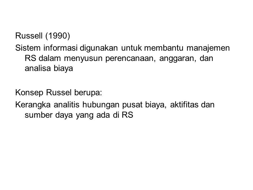 Russell (1990) Sistem informasi digunakan untuk membantu manajemen RS dalam menyusun perencanaan, anggaran, dan analisa biaya Konsep Russel berupa: Ke