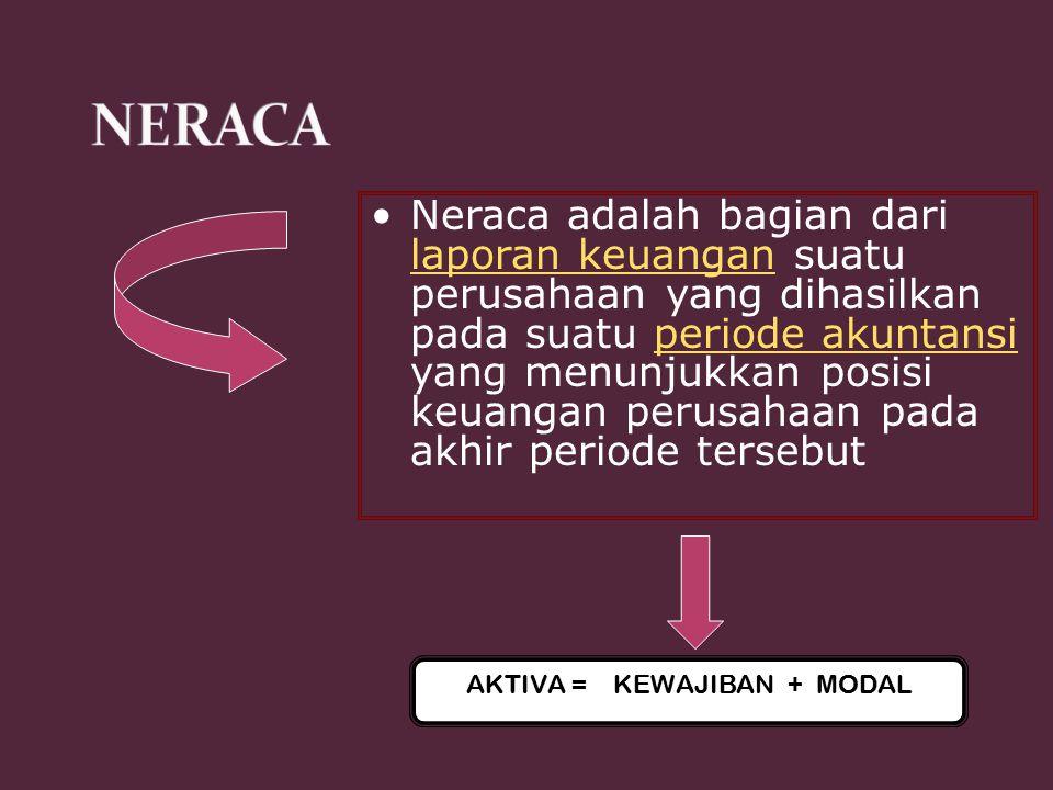 Neraca adalah bagian dari laporan keuangan suatu perusahaan yang dihasilkan pada suatu periode akuntansi yang menunjukkan posisi keuangan perusahaan p