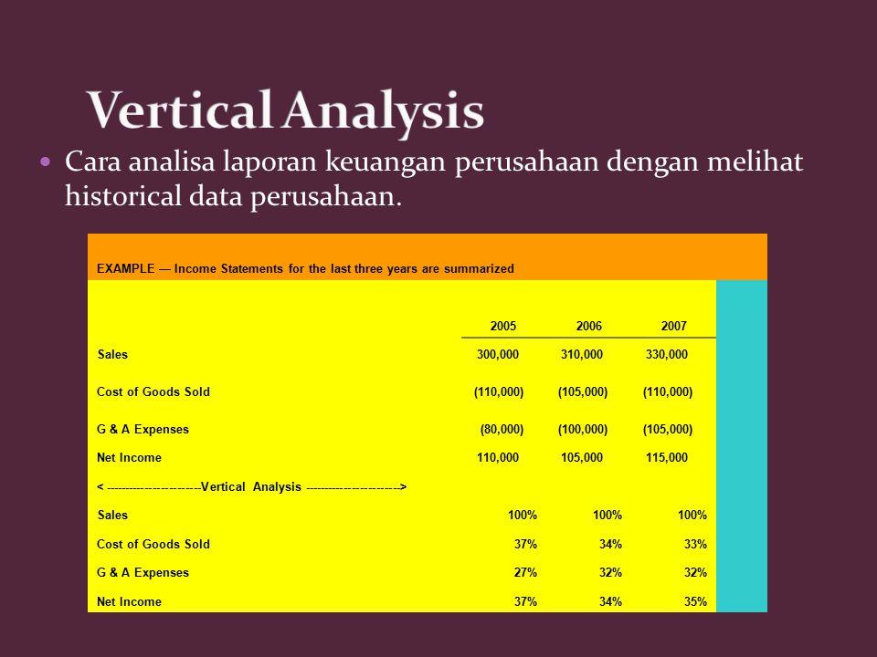 Cara analisa laporan keuangan perusahaan dengan melihat historical data perusahaan. EXAMPLE — Income Statements for the last three years are summarize