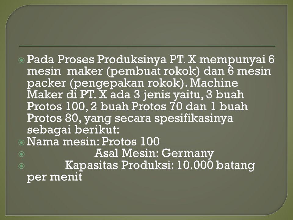  Pada Proses Produksinya PT. X mempunyai 6 mesin maker (pembuat rokok) dan 6 mesin packer (pengepakan rokok). Machine Maker di PT. X ada 3 jenis yait