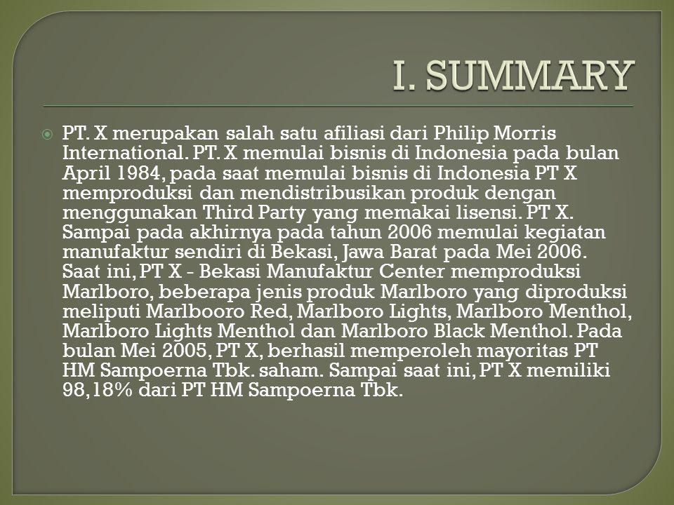  PT. X merupakan salah satu afiliasi dari Philip Morris International. PT. X memulai bisnis di Indonesia pada bulan April 1984, pada saat memulai bis