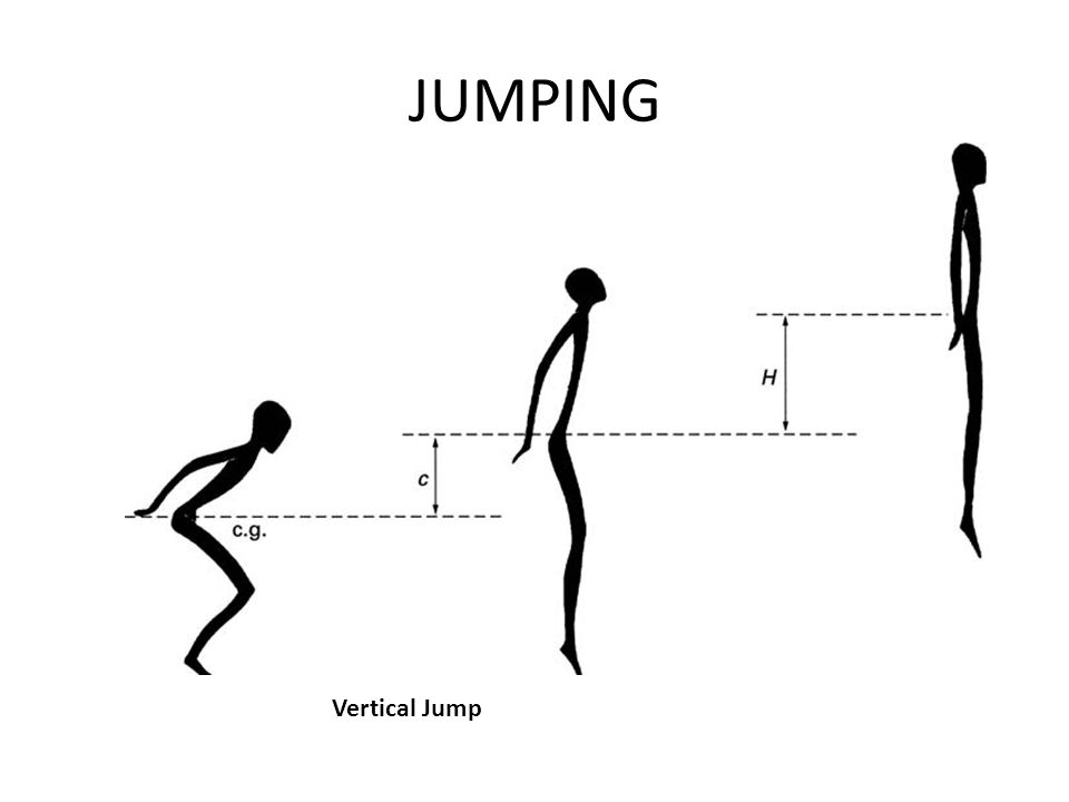 JUMPING Vertical Jump