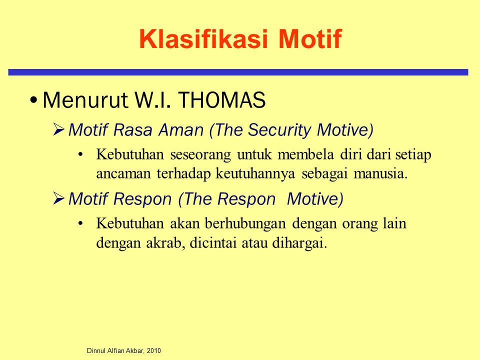 Dinnul Alfian Akbar, 2010 Klasifikasi Motif Menurut W.I.
