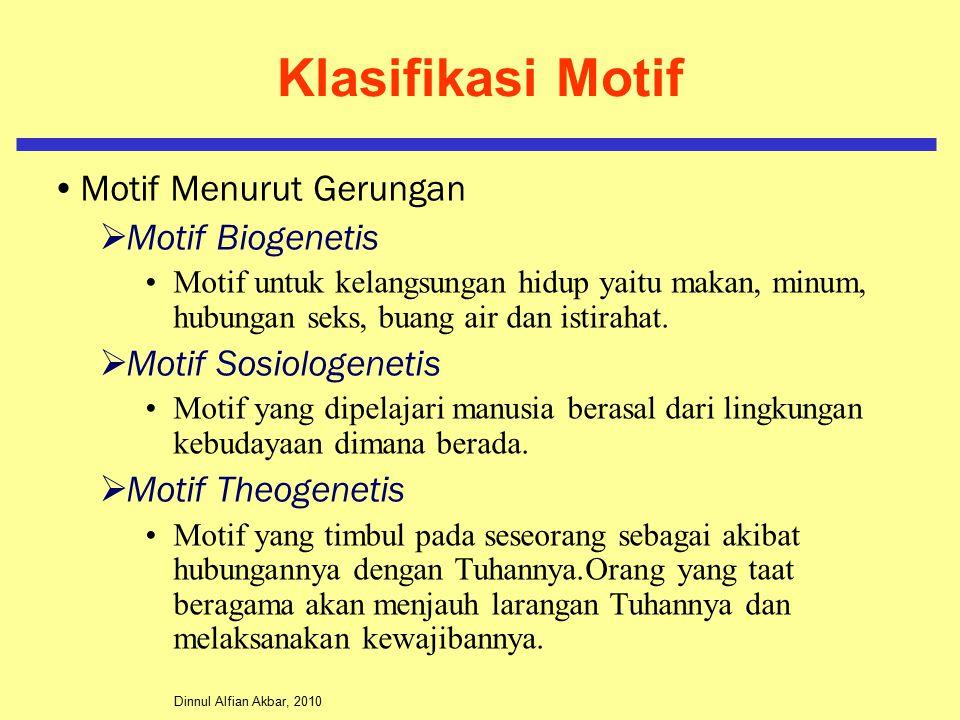 Dinnul Alfian Akbar, 2010 Klasifikasi Motif Motif Menurut Gerungan  Motif Biogenetis Motif untuk kelangsungan hidup yaitu makan, minum, hubungan seks, buang air dan istirahat.