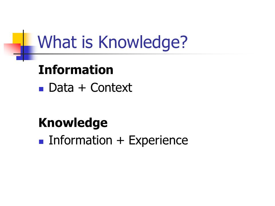 What is Knowledge Information Data + Context Knowledge Information + Experience
