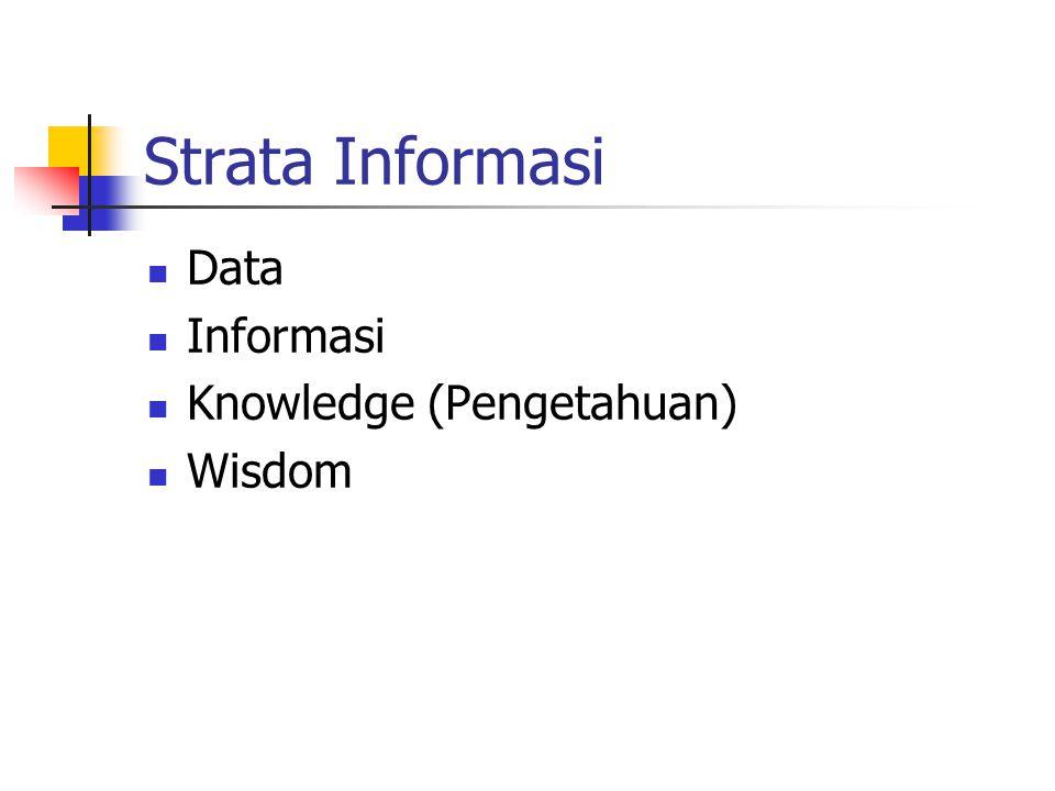 Strata Informasi Data Informasi Knowledge (Pengetahuan) Wisdom